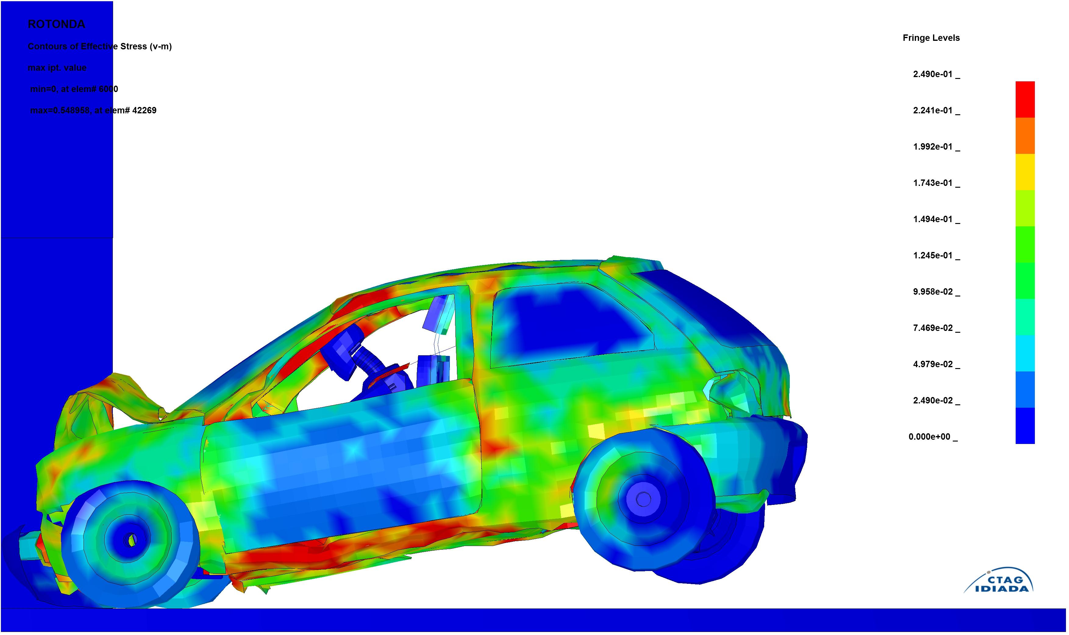 Simulacion impacto CTAG