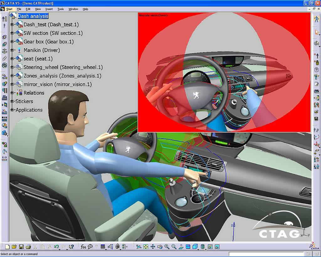 Services CTAG: ergonomics