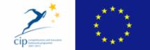 Programa marco de competitividad e innovación
